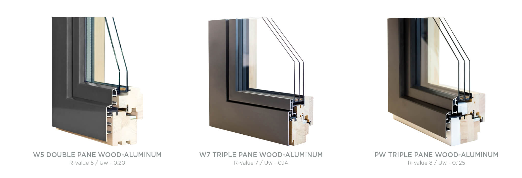 passive house windows, passive house, wood aluminum windows, european windows, triple pane windows, window design,